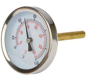 Termometer till Fastferment